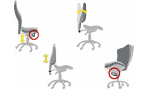 Multi Synchroon mechaniek